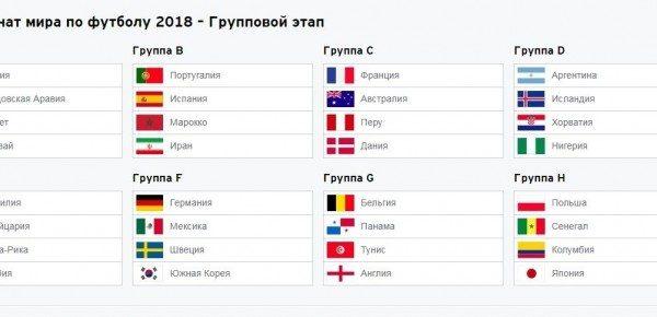 Спорт на segodnya.ua