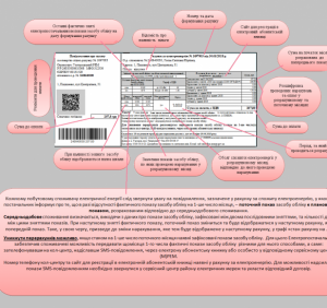 Закарпаттяобленерго змінює форму рахунку за електроенергію (ФОТО)