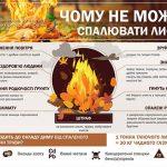 Ужгородців штрафуватимуть за спалювання листя і сухої трави