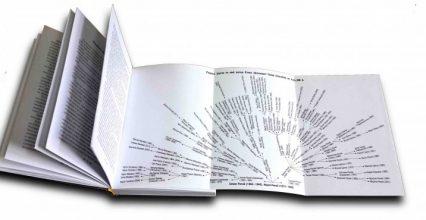 Як підготувати макет замовлення до друку
