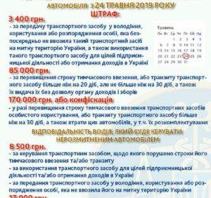 В Украине поднимут штрафы для «евробляхеров»: сколько придется заплатить