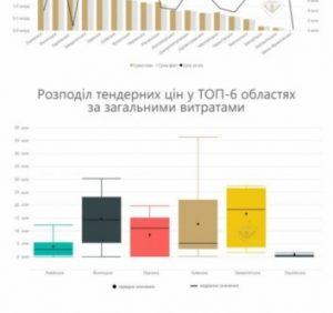 Цифра дня: Ремонти доріг в Закарпатті є найдорожчими в Україні