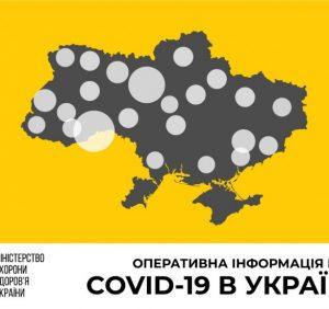 Коронавірусна хвороба COVID-19: ситуація в Україні станом на вечір 3 квітня
